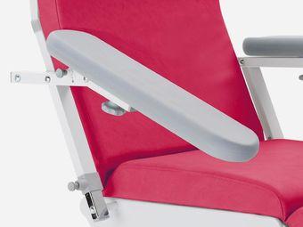 Armrests with additional tilt adjustment