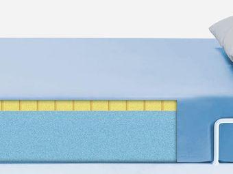 Matratze (Polyurethanschaum) mit PU-Überzug in hellblau (2-Schichtschaum) für Personen ab 175 kg